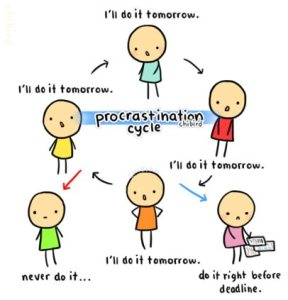 Procrastination-Cycle